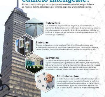 ¿Que es un edificio inteligente?